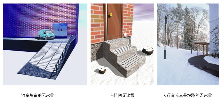 ESMT户外电热防冻概述