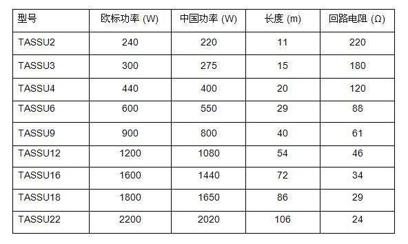 TASSU热缆参数表