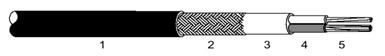 TASSU热缆的结构